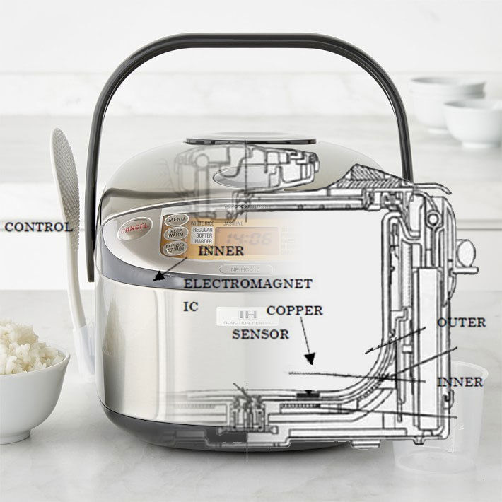 Diagram of induction rice cooker