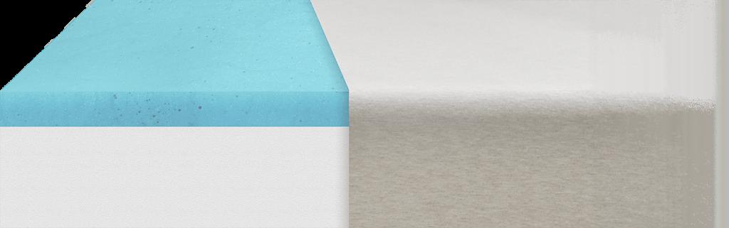 The Best Foam Mattress Canada Has Multiple Densities of Foam